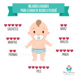 bad3d75de Besos de amor para tu bebé - Baby Blossom - cursos de preparación para  papas -